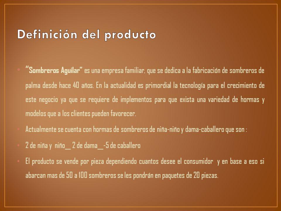 Sombreros Aguilar es una empresa familiar, que se dedica a la fabricación de sombreros de palma desde hace 40 años. En la actualidad es primordial la