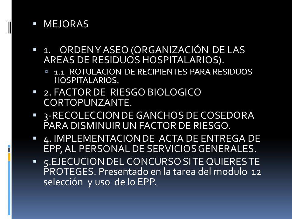 1.ORDEN Y ASEO (ORGANIZACIÓN DE LAS AREAS DE RESIDUOS HOSPITALARIOS).