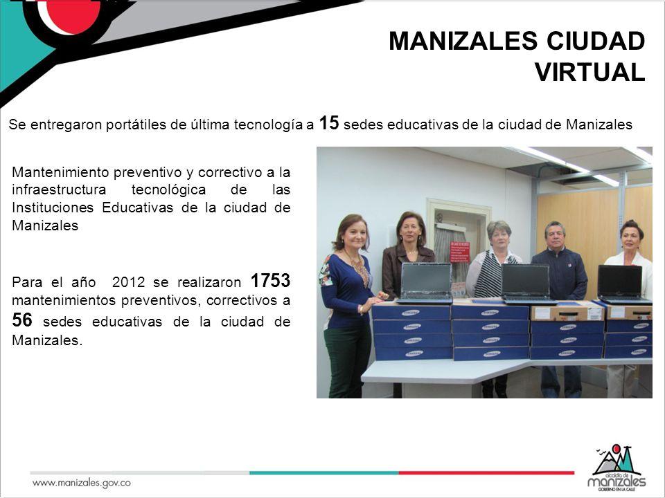MANIZALES CIUDAD VIRTUAL Mantenimiento preventivo y correctivo a la infraestructura tecnológica de las Instituciones Educativas de la ciudad de Maniza