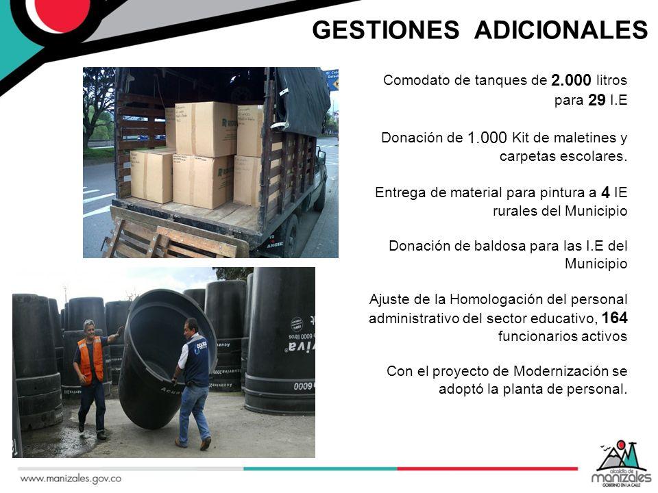 GESTIONES ADICIONALES Comodato de tanques de 2.000 litros para 29 I.E Donación de 1.000 Kit de maletines y carpetas escolares. Entrega de material par