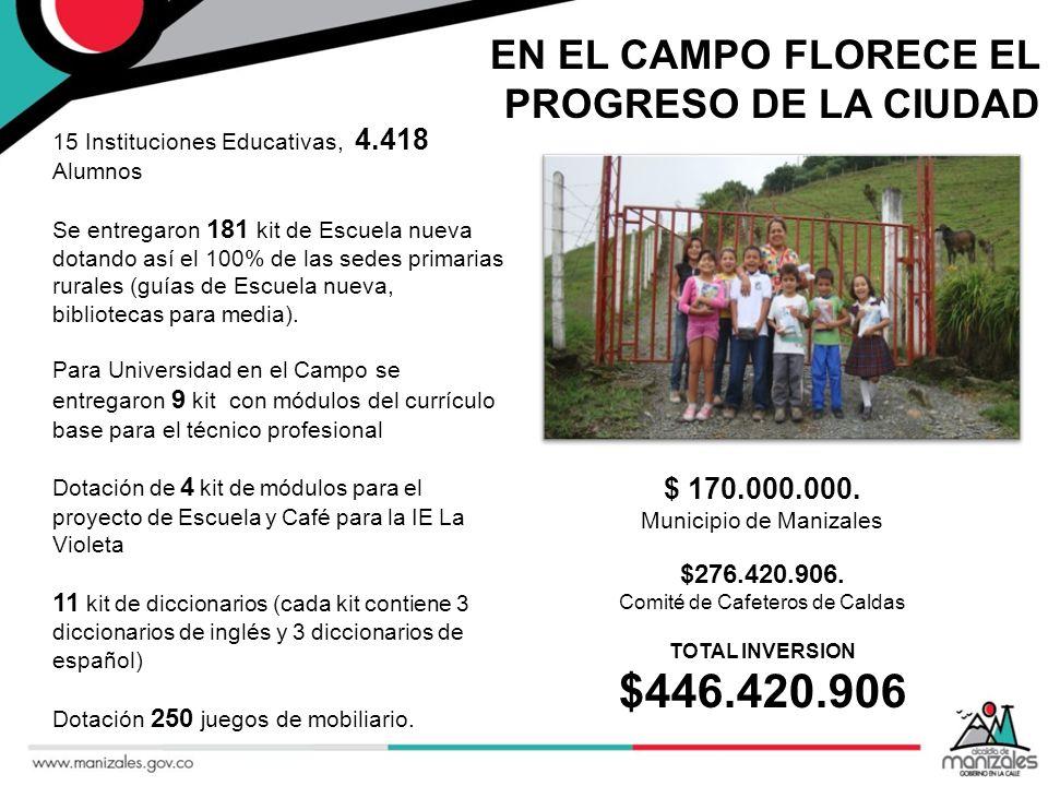 EN EL CAMPO FLORECE EL PROGRESO DE LA CIUDAD 15 Instituciones Educativas, 4.418 Alumnos Se entregaron 181 kit de Escuela nueva dotando así el 100% de