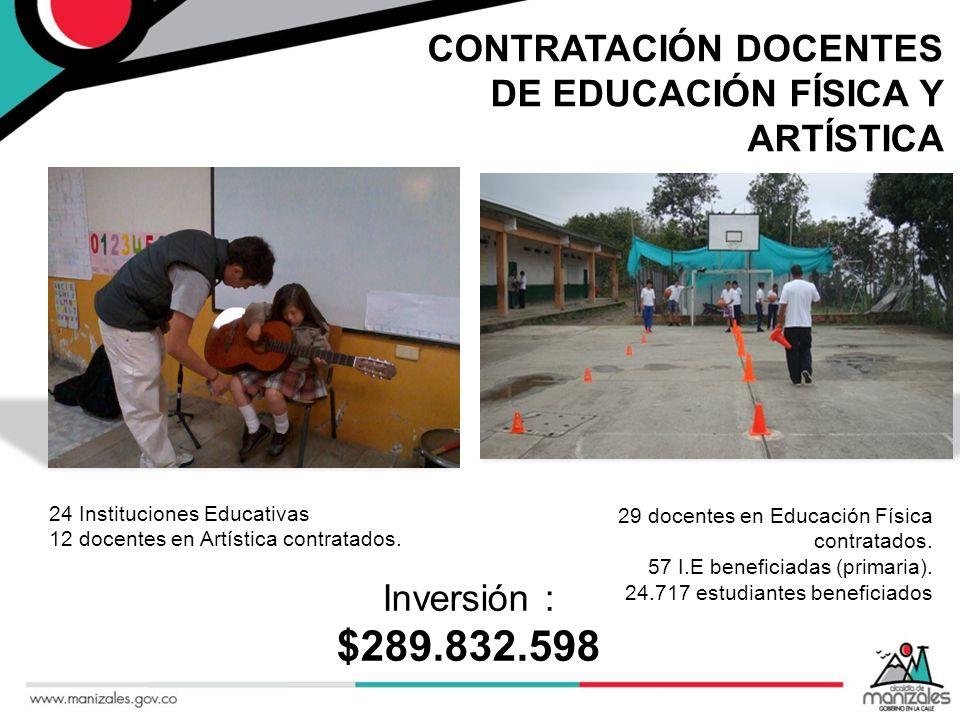 CONTRATACIÓN DOCENTES DE EDUCACIÓN FÍSICA Y ARTÍSTICA Inversión : $289.832.598 29 docentes en Educación Física contratados. 57 I.E beneficiadas (prima