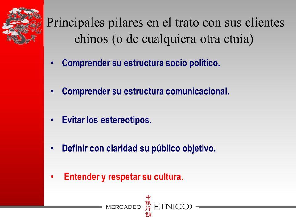 Principales pilares en el trato con sus clientes chinos (o de cualquiera otra etnia) Comprender su estructura socio político.