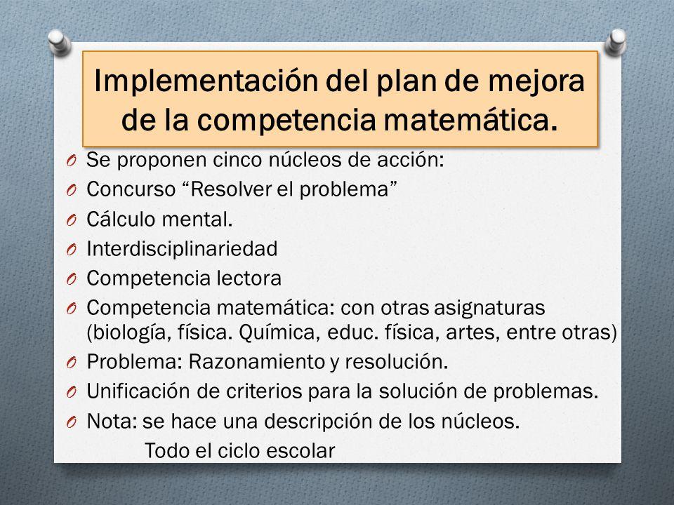 Implementación del plan de mejora de la competencia matemática. O Se proponen cinco núcleos de acción: O Concurso Resolver el problema O Cálculo menta