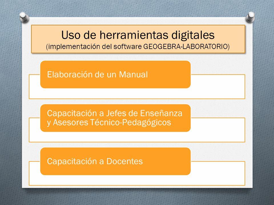 Uso de herramientas digitales (implementación del software GEOGEBRA-LABORATORIO) Elaboración de un Manual Capacitación a Jefes de Enseñanza y Asesores