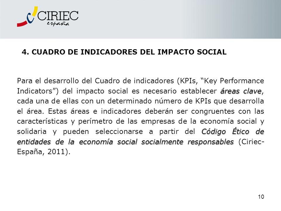 4. CUADRO DE INDICADORES DEL IMPACTO SOCIAL áreas clave Código Ético de entidades de la economía social socialmente responsables Para el desarrollo de