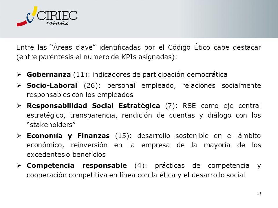 Entre las Áreas clave identificadas por el Código Ético cabe destacar (entre paréntesis el número de KPIs asignadas): Gobernanza (11): indicadores de