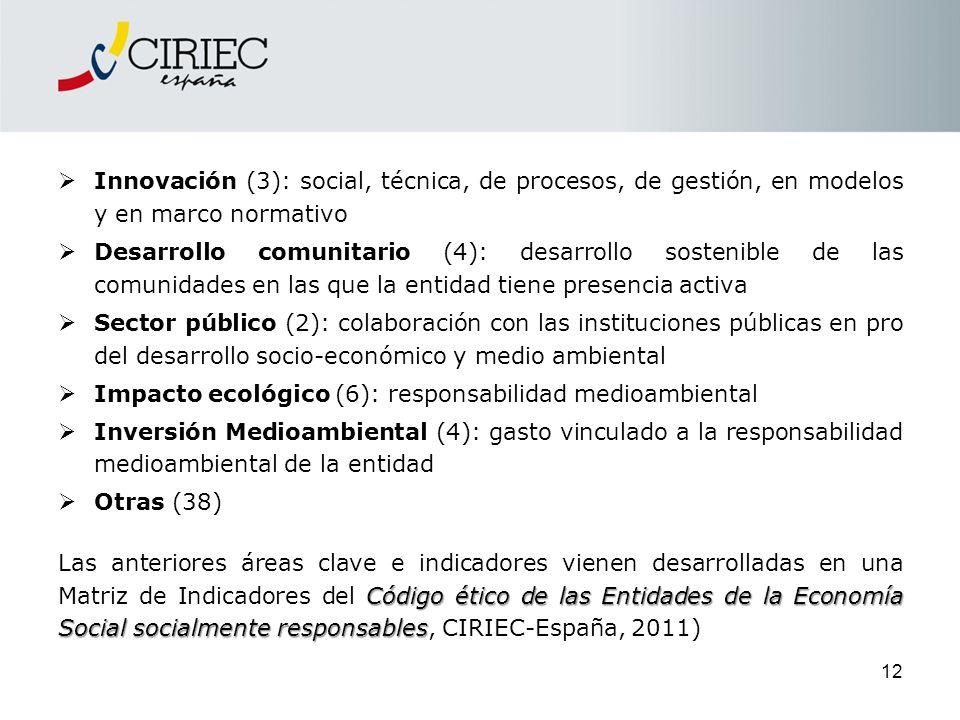 Innovación (3): social, técnica, de procesos, de gestión, en modelos y en marco normativo Desarrollo comunitario (4): desarrollo sostenible de las com