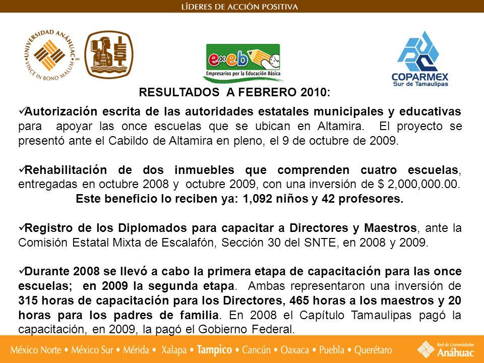 Autorización escrita de las autoridades estatales municipales y educativas para apoyar las once escuelas que se ubican en Altamira. El proyecto se pre