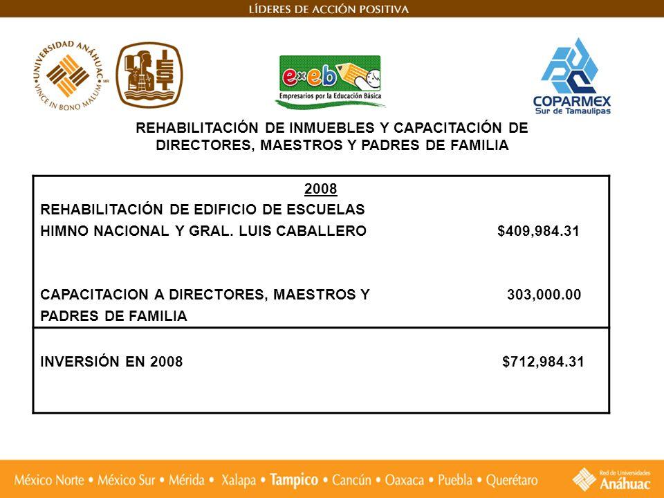 REHABILITACIÓN DE INMUEBLES Y CAPACITACIÓN DE DIRECTORES, MAESTROS Y PADRES DE FAMILIA 2008 REHABILITACIÓN DE EDIFICIO DE ESCUELAS HIMNO NACIONAL Y GR