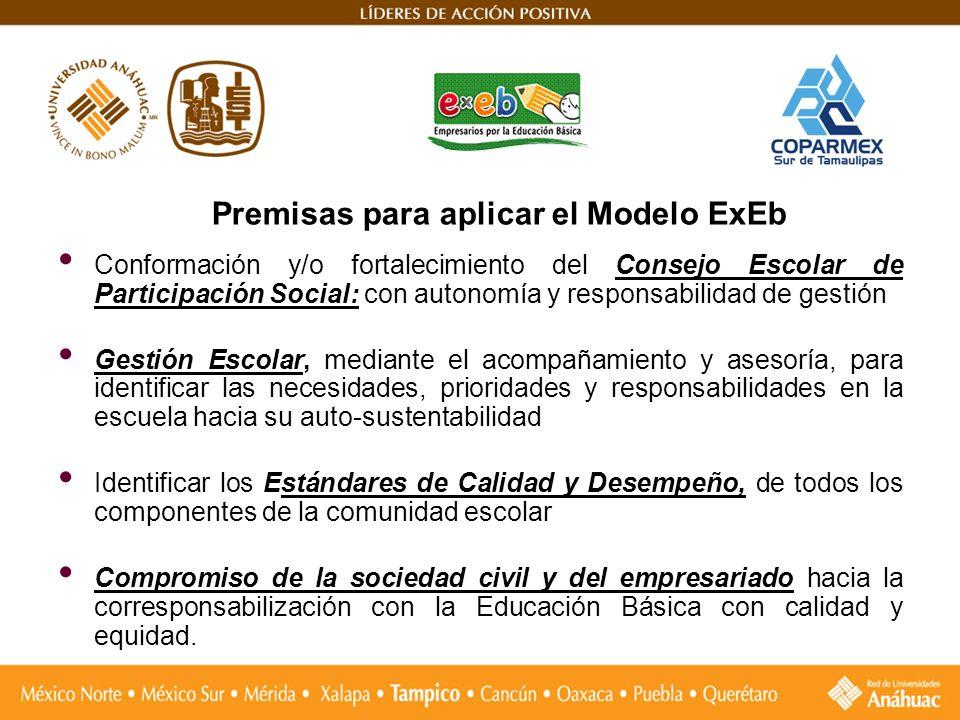 Premisas para aplicar el Modelo ExEb Conformación y/o fortalecimiento del Consejo Escolar de Participación Social: con autonomía y responsabilidad de