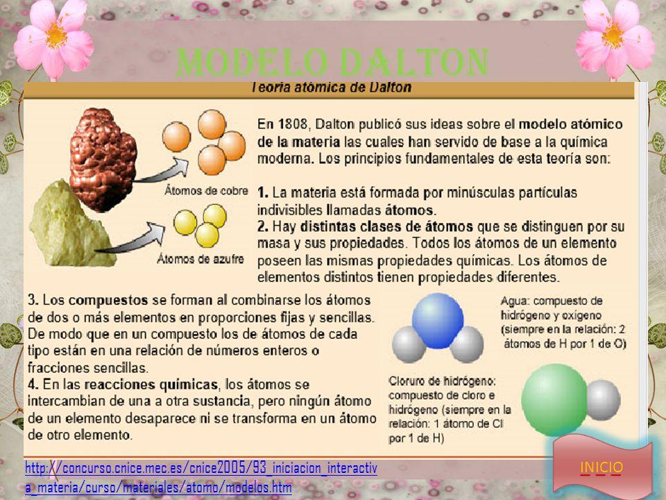 MODELO ATOMICO INDICE Un modelo atómico es una representación estructural de un átomo, que trata de explicar su comportamiento y propiedades. De ningu