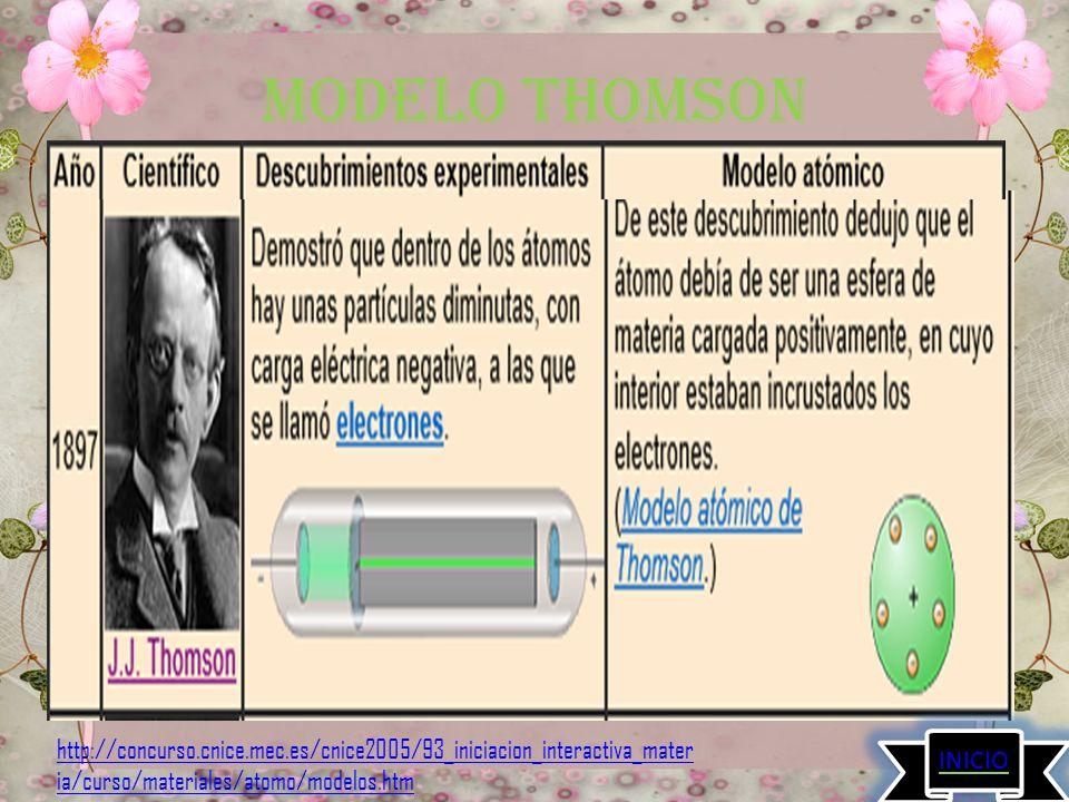 MODELO DALTON http://concurso.cnice.mec.es/cnice2005/93_iniciacion_interactiv a_materia/curso/materiales/atomo/modelos.htm INICIO