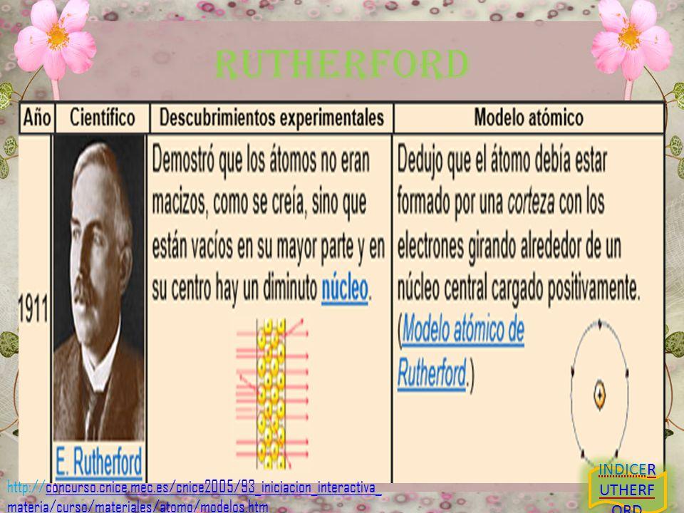 MODELO THOMSON http://concurso.cnice.mec.es/cnice2005/93_iniciacion_interactiva_mater ia/curso/materiales/atomo/modelos.htm INICIO