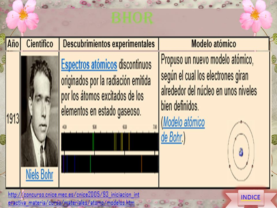 RUTHERFORD http://concurso.cnice.mec.es/cnice2005/93_iniciacion_interactiva_ materia/curso/materiales/atomo/modelos.htmconcurso.cnice.mec.es/cnice2005