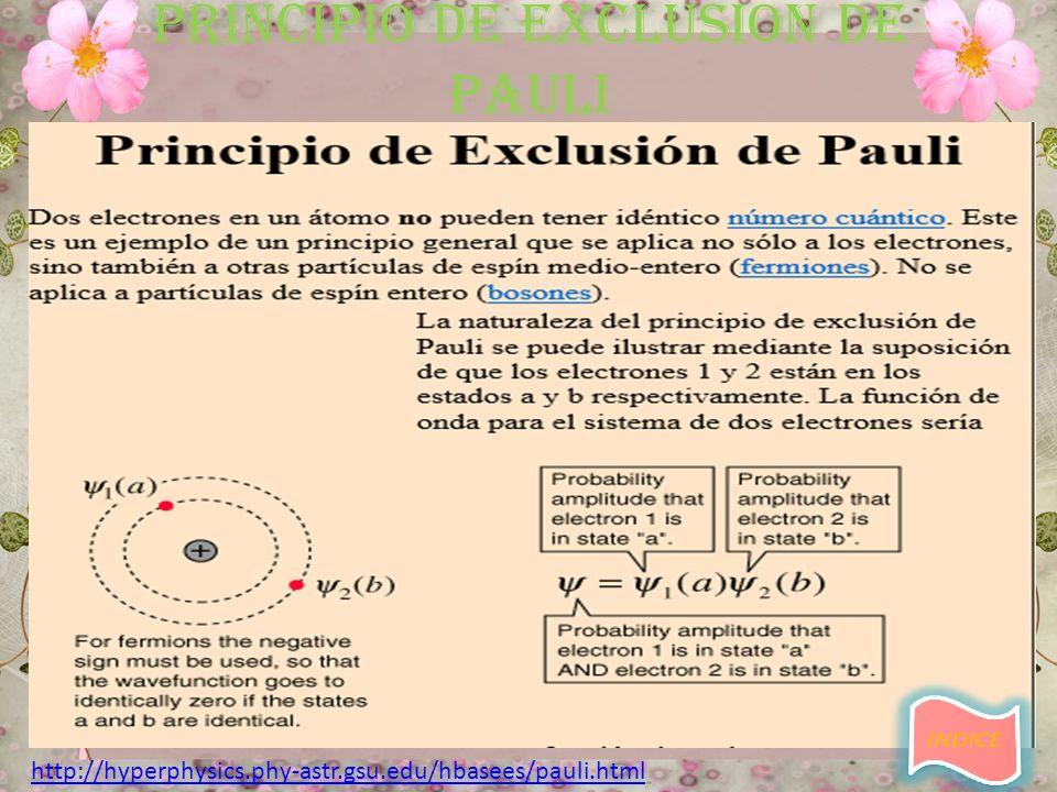 CUANTICOS Y ORBITALES Los números cuánticos son: - El número cuántico principal, n, nos indica el nivel energético en el que nos hallamos. - El número