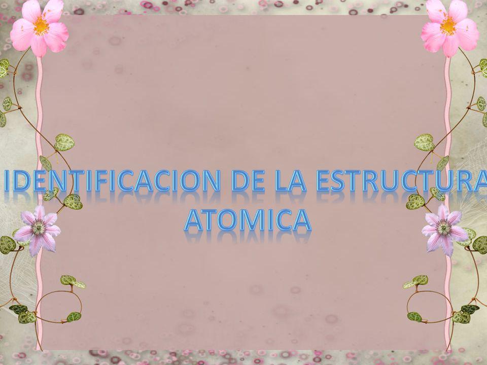 TEORIA CUANTICA Y EL EFECTO FOTOELECTRICO INDICE La teoría cuántica, es una teoría física basada en la utilización del concepto de unidad cuántica par