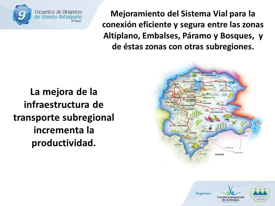 La mejora de la infraestructura de transporte subregional incrementa la productividad. Mejoramiento del Sistema Vial para la conexión eficiente y segu