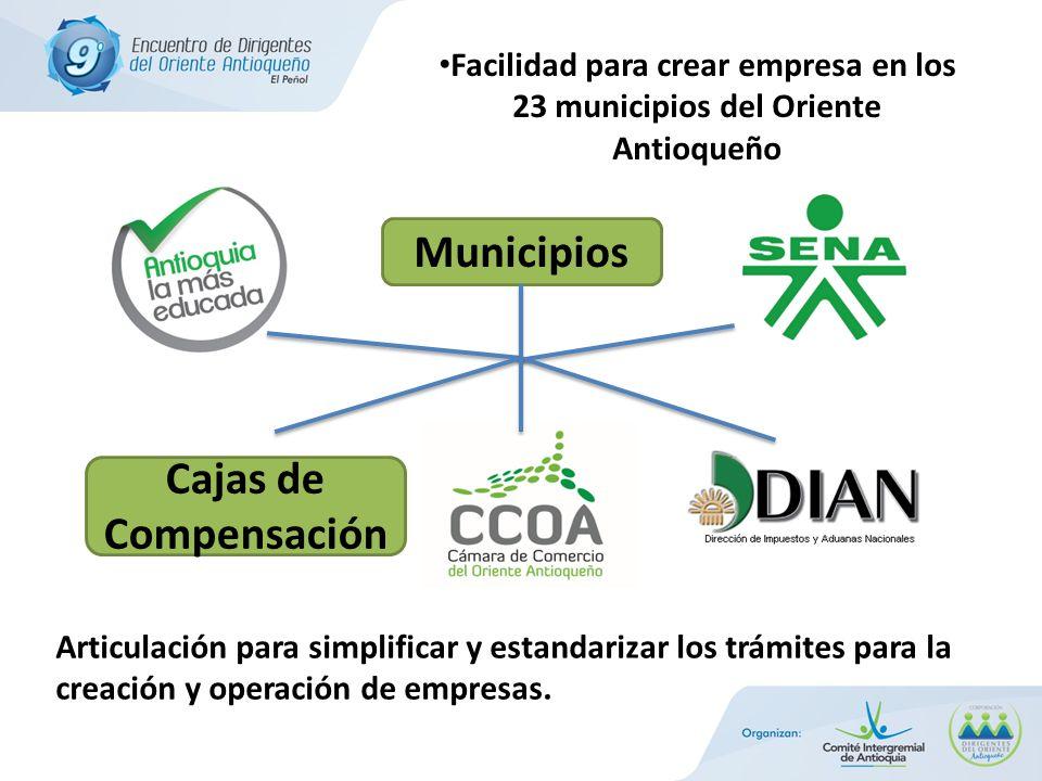 Facilidad para crear empresa en los 23 municipios del Oriente Antioqueño Articulación para simplificar y estandarizar los trámites para la creación y operación de empresas.