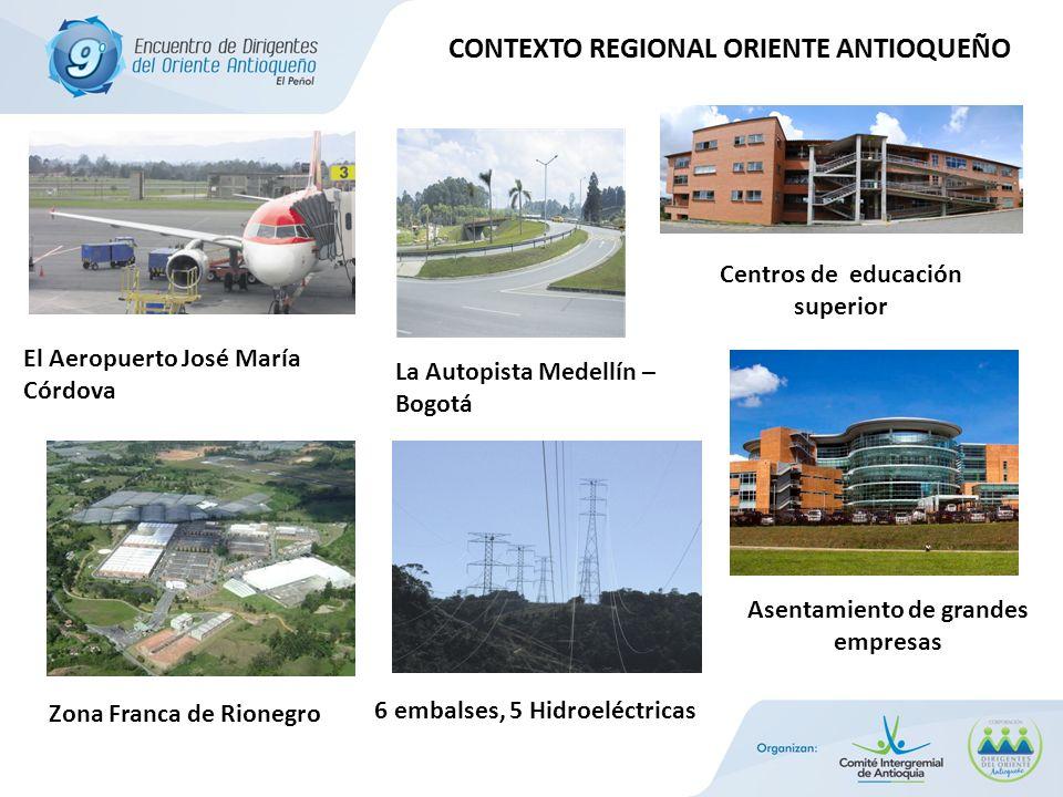 El Aeropuerto José María Córdova La Autopista Medellín – Bogotá Zona Franca de Rionegro 6 embalses, 5 Hidroeléctricas Asentamiento de grandes empresas Centros de educación superior