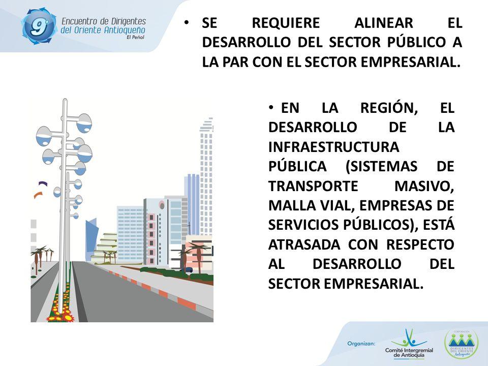 SE REQUIERE ALINEAR EL DESARROLLO DEL SECTOR PÚBLICO A LA PAR CON EL SECTOR EMPRESARIAL.