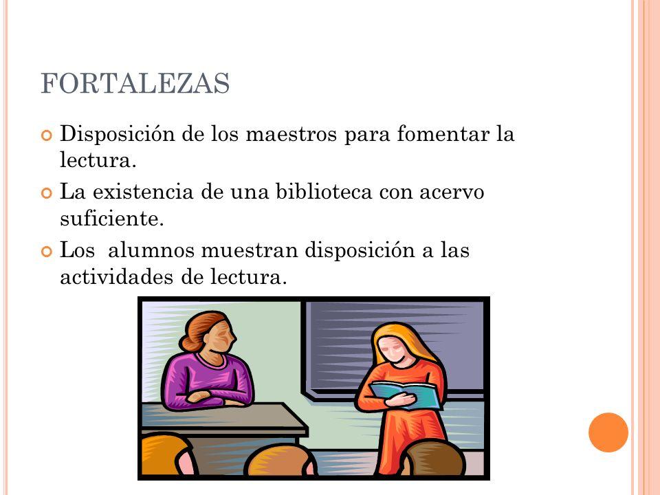 FORTALEZAS Disposición de los maestros para fomentar la lectura. La existencia de una biblioteca con acervo suficiente. Los alumnos muestran disposici