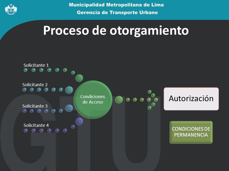 Proceso de otorgamiento Autorización Condiciones de Acceso Solicitante 1 Solicitante 2 Solicitante 3 Solicitante 4 CONDICIONES DE PERMANENCIA