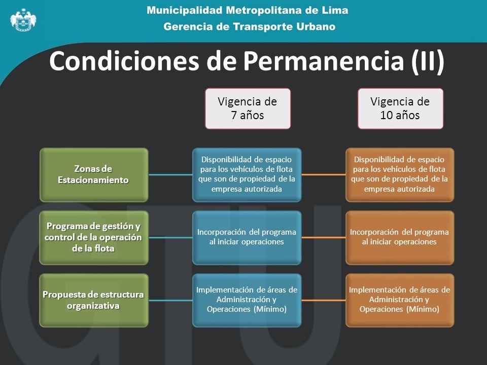 Condiciones de Permanencia (II) Zonas de Estacionamiento Disponibilidad de espacio para los vehículos de flota que son de propiedad de la empresa autorizada Programa de gestión y control de la operación de la flota Incorporación del programa al iniciar operaciones Propuesta de estructura organizativa Implementación de áreas de Administración y Operaciones (Mínimo) Vigencia de 7 años Vigencia de 10 años