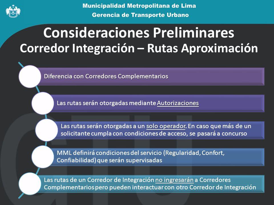 Consideraciones Preliminares Corredor Integración – Rutas Aproximación Diferencia con Corredores Complementarios Autorizaciones Las rutas serán otorgadas mediante Autorizaciones solo operador Las rutas serán otorgadas a un solo operador.