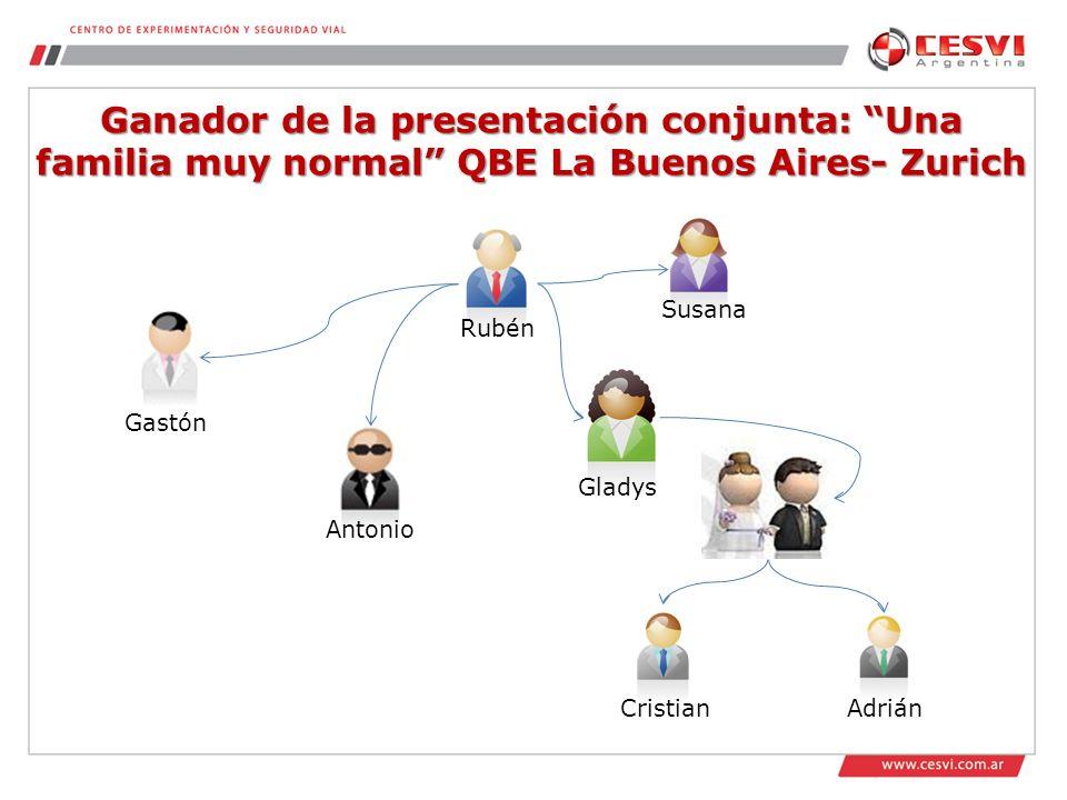 Rubén Susana Cristian Adrián Antonio Gastón Ganador de la presentación conjunta: Una familia muy normal QBE La Buenos Aires- Zurich Gladys