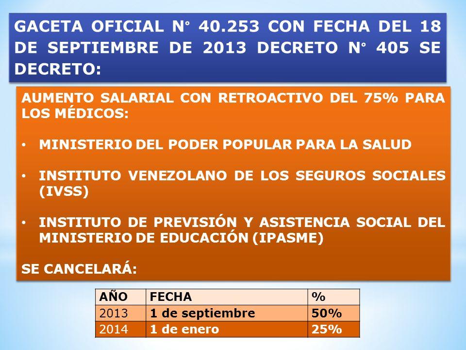 AÑOFECHA% 20131 de septiembre50% 20141 de enero25% AUMENTO SALARIAL CON RETROACTIVO DEL 75% PARA LOS MÉDICOS: MINISTERIO DEL PODER POPULAR PARA LA SAL
