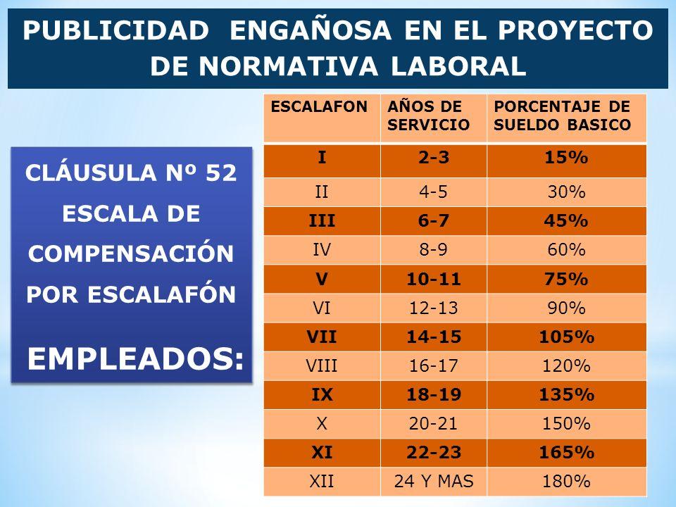 ESCALAFONAÑOS DE SERVICIO PORCENTAJE DE SUELDO BASICO I2-315% II4-530% III6-745% IV8-960% V10-1175% VI12-1390% VII14-15105% VIII16-17120% IX18-19135%