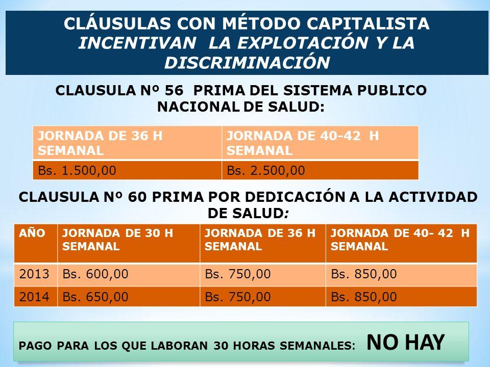 CLÁUSULAS CON MÉTODO CAPITALISTA INCENTIVAN LA EXPLOTACIÓN Y LA DISCRIMINACIÓN AÑOJORNADA DE 30 H SEMANAL JORNADA DE 36 H SEMANAL JORNADA DE 40- 42 H
