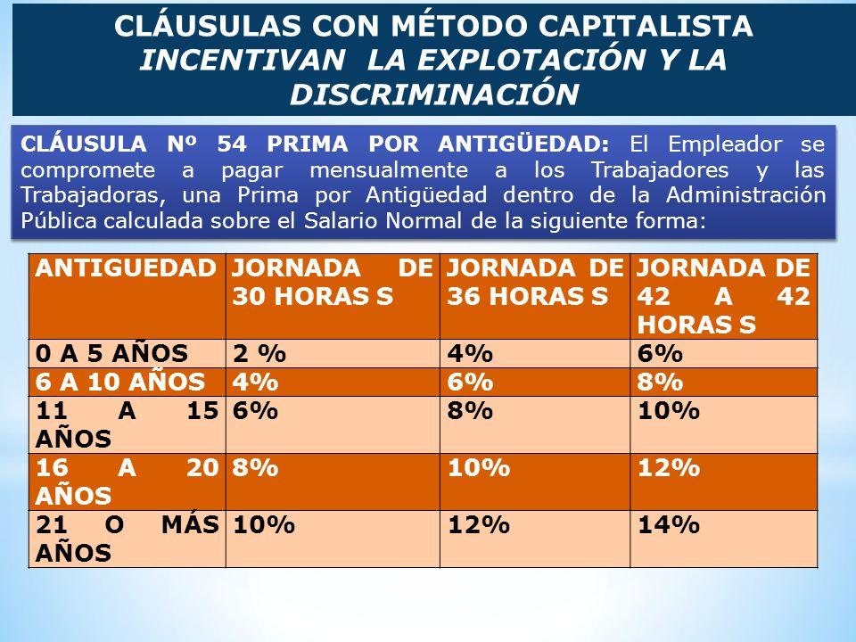 ANTIGUEDADJORNADA DE 30 HORAS S JORNADA DE 36 HORAS S JORNADA DE 42 A 42 HORAS S 0 A 5 AÑOS2 %4%6% 6 A 10 AÑOS4%6%8% 11 A 15 AÑOS 6%8%10% 16 A 20 AÑOS