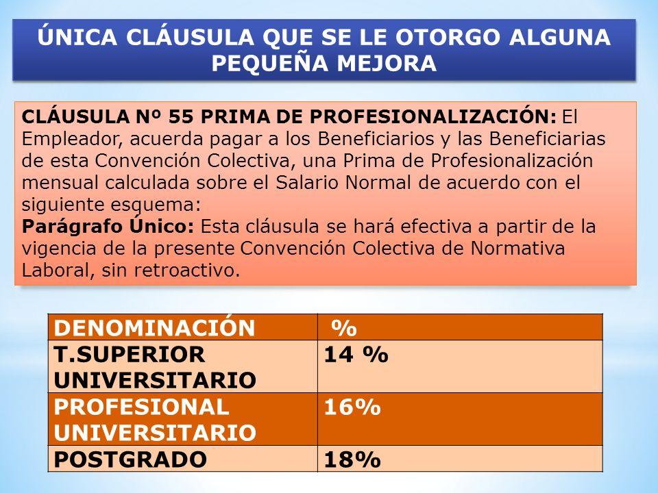 DENOMINACIÓN % T.SUPERIOR UNIVERSITARIO 14 % PROFESIONAL UNIVERSITARIO 16% POSTGRADO18% CLÁUSULA Nº 55 PRIMA DE PROFESIONALIZACIÓN: El Empleador, acue