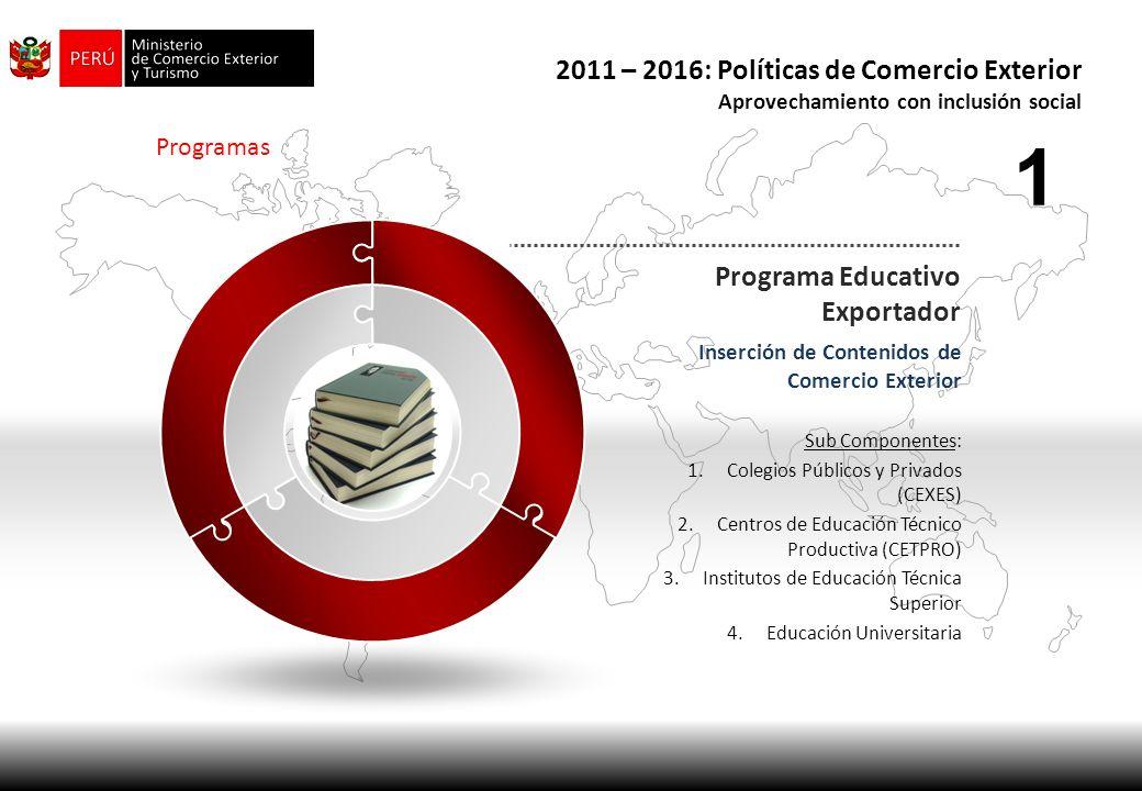 Programas Programa Educativo Exportador Inserción de Contenidos de Comercio Exterior Sub Componentes: 1.Colegios Públicos y Privados (CEXES) 2.Centros