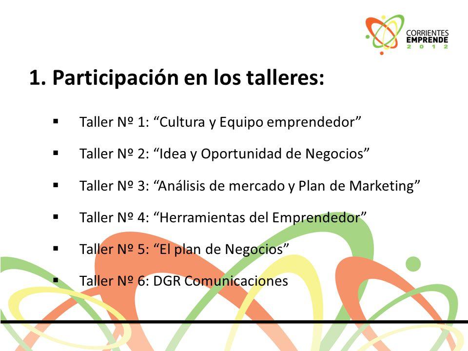 1. Participación en los talleres: Taller Nº 1: Cultura y Equipo emprendedor Taller Nº 2: Idea y Oportunidad de Negocios Taller Nº 3: Análisis de merca