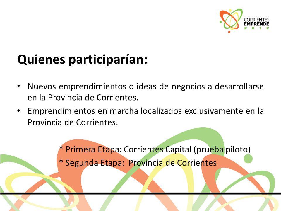 Quienes participarían: Nuevos emprendimientos o ideas de negocios a desarrollarse en la Provincia de Corrientes.