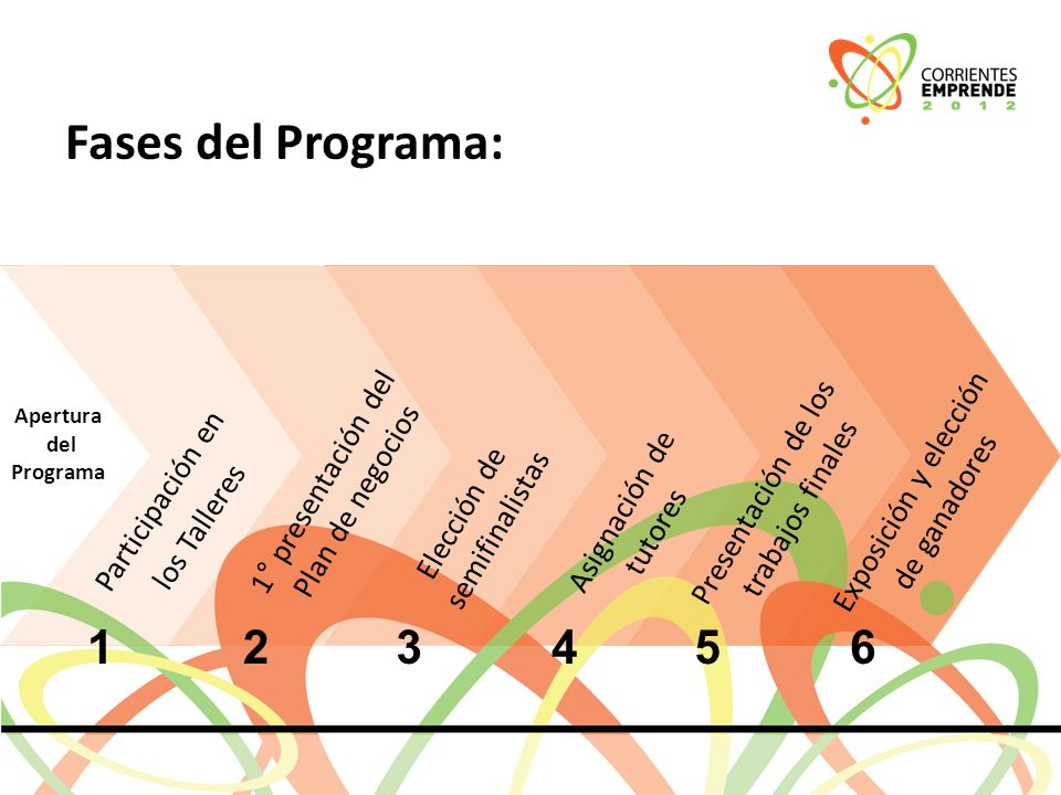 Cronograma – Apertura: 13/8 al 31/8/2012 – Selección: 3/9/2012 – Capacitaciones: 12/9/2012 al 12/10/2012 – 1° Presentación: 26/10/2012 – 2° Selección y Asignación de tutores: 12/11/2012 – Presentación final del plan de negocios: 26/11/2012 – Presentación oral: 03/12/2012 al 04/12/2012 – Etapa final: entrega de premios: 12-13-14/12/2012 – Acompañamiento de tutores: Durante 2 meses a convenir