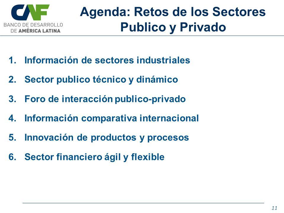 1.Información de sectores industriales 2.Sector publico técnico y dinámico 3.Foro de interacción publico-privado 4.Información comparativa internacion