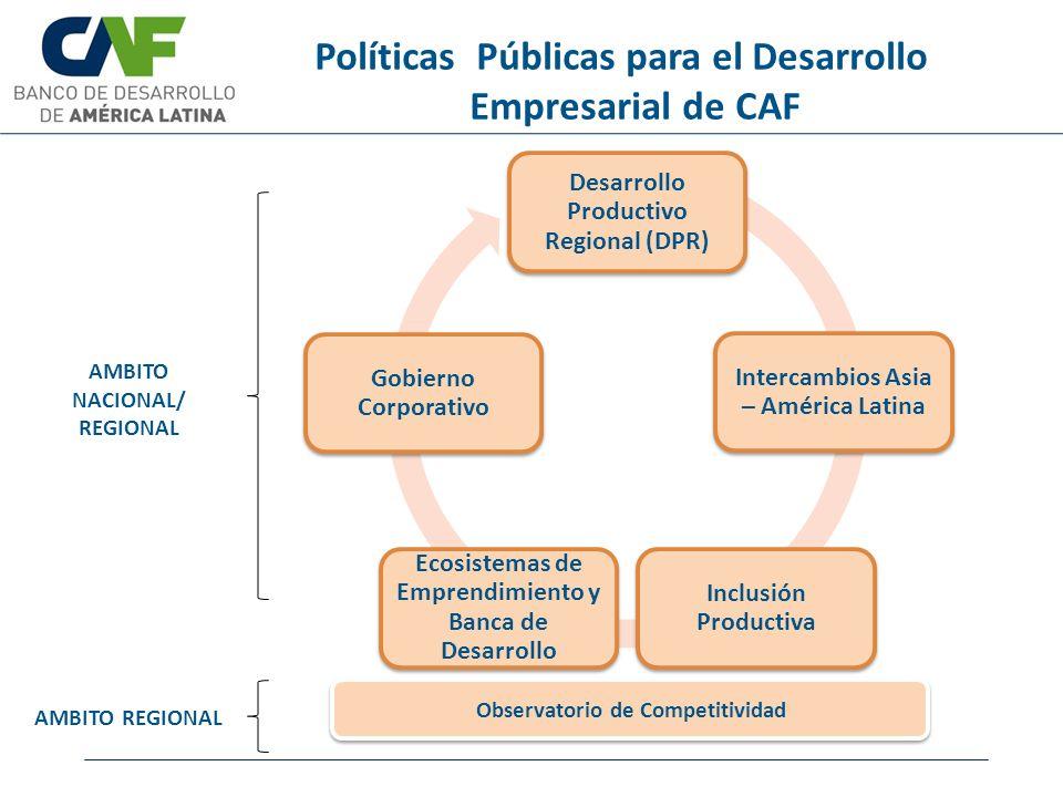 Desarrollo Productivo Regional (DPR) Intercambios Asia – América Latina Inclusión Productiva Ecosistemas de Emprendimiento y Banca de Desarrollo Gobierno Corporativo AMBITO NACIONAL/ REGIONAL AMBITO REGIONAL Observatorio de Competitividad Políticas Públicas para el Desarrollo Empresarial de CAF