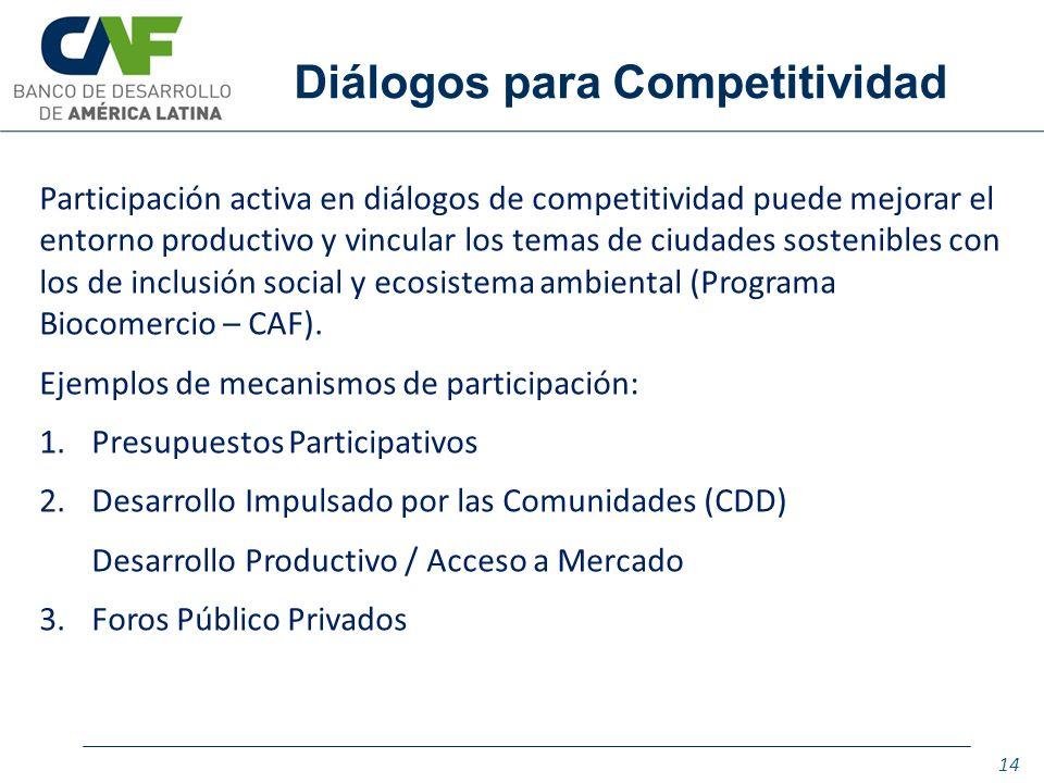 Diálogos para Competitividad Participación activa en diálogos de competitividad puede mejorar el entorno productivo y vincular los temas de ciudades sostenibles con los de inclusión social y ecosistema ambiental (Programa Biocomercio – CAF).