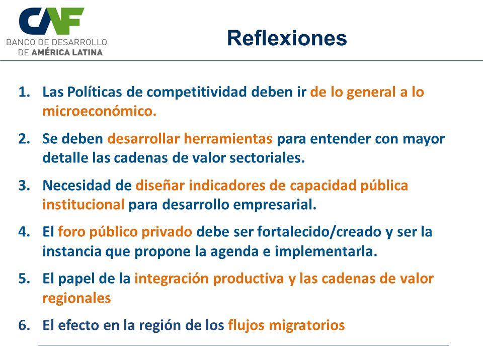Reflexiones 1.Las Políticas de competitividad deben ir de lo general a lo microeconómico. 2.Se deben desarrollar herramientas para entender con mayor