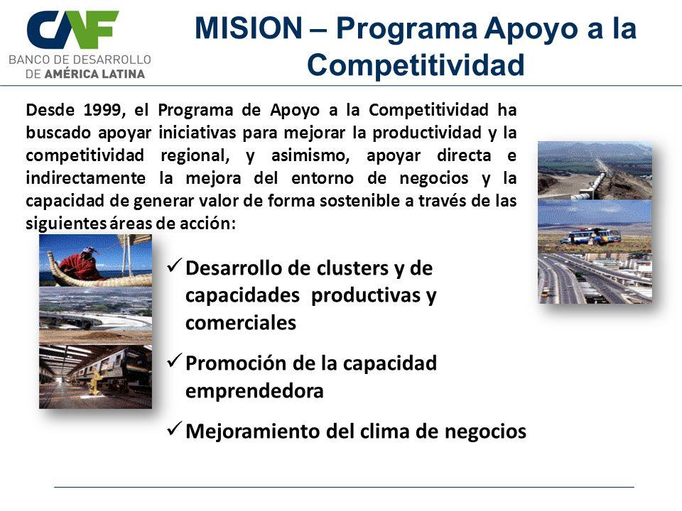 Desde 1999, el Programa de Apoyo a la Competitividad ha buscado apoyar iniciativas para mejorar la productividad y la competitividad regional, y asimismo, apoyar directa e indirectamente la mejora del entorno de negocios y la capacidad de generar valor de forma sostenible a través de las siguientes áreas de acción: Desarrollo de clusters y de capacidades productivas y comerciales Promoción de la capacidad emprendedora Mejoramiento del clima de negocios MISION – Programa Apoyo a la Competitividad