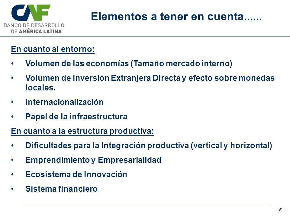 Elementos a tener en cuenta...... 6 En cuanto al entorno: Volumen de las economías (Tamaño mercado interno) Volumen de Inversión Extranjera Directa y