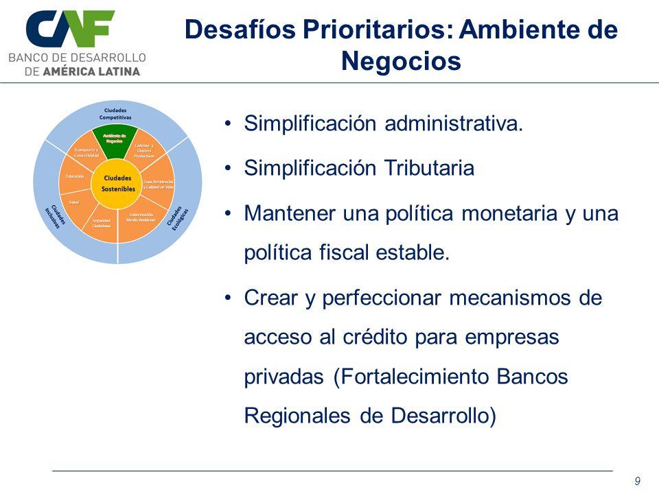 Simplificación administrativa. Simplificación Tributaria Mantener una política monetaria y una política fiscal estable. Crear y perfeccionar mecanismo