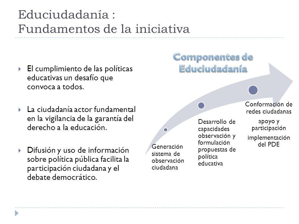Educiudadanía : Fundamentos de la iniciativa El cumplimiento de las políticas educativas un desafío que convoca a todos.