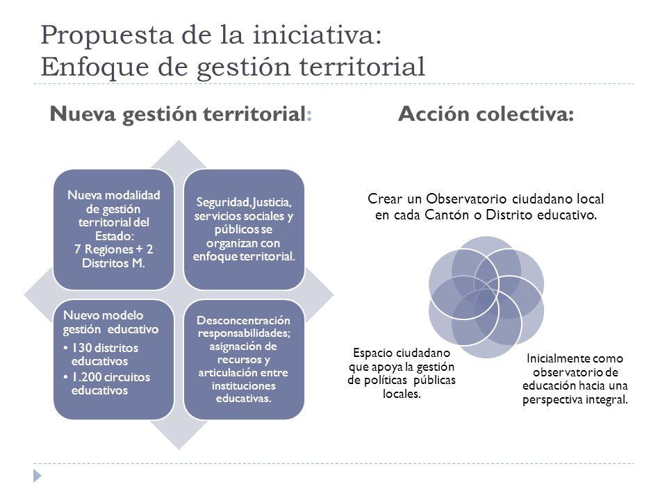 Propuesta de la iniciativa: Enfoque de gestión territorial Nueva gestión territorial: Acción colectiva: Nueva modalidad de gestión territorial del Estado: 7 Regiones + 2 Distritos M.