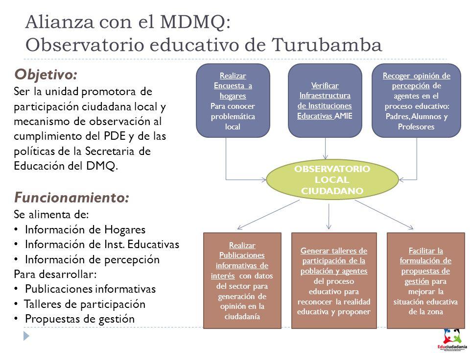 Objetivo: Ser la unidad promotora de participación ciudadana local y mecanismo de observación al cumplimiento del PDE y de las políticas de la Secretaria de Educación del DMQ.