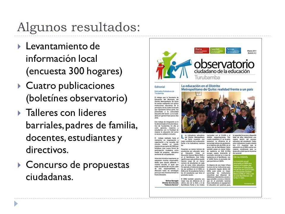 Algunos resultados: Levantamiento de información local (encuesta 300 hogares) Cuatro publicaciones (boletínes observatorio) Talleres con lideres barriales, padres de familia, docentes, estudiantes y directivos.